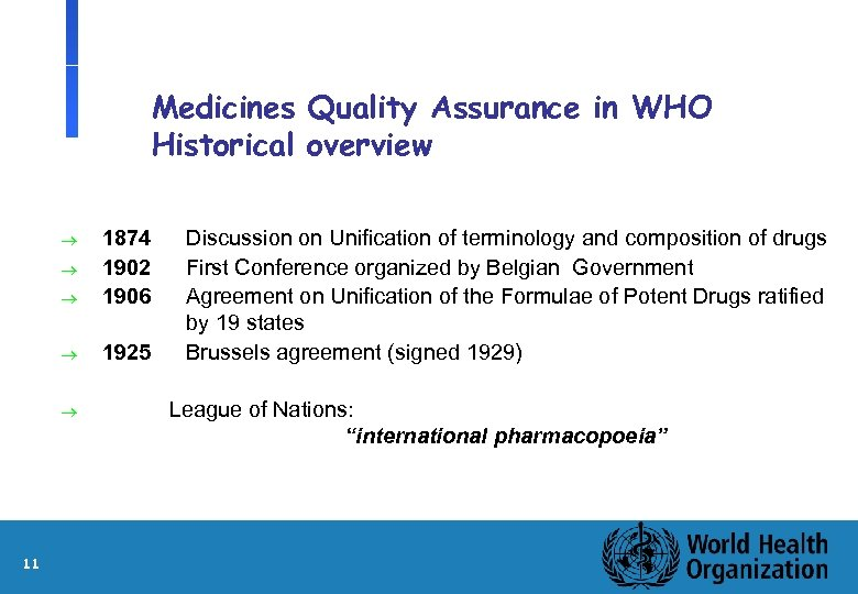 Medicines Quality Assurance in WHO Historical overview ® 1874 1902 1906 ® 1925 ®