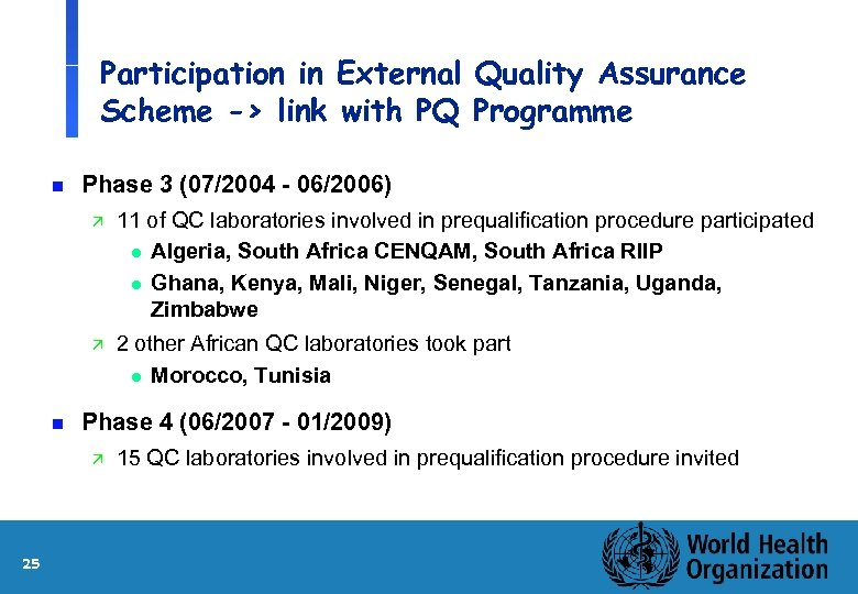 Participation in External Quality Assurance Scheme -> link with PQ Programme n Phase 3