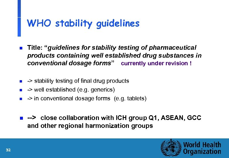 """WHO stability guidelines n Title: """"guidelines for stability testing of pharmaceutical products containing well"""