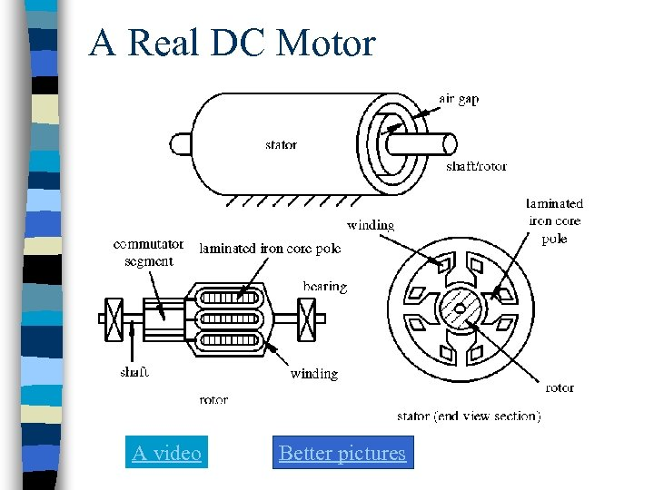 A Real DC Motor A video Better pictures