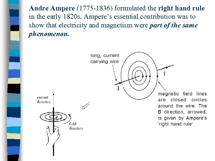 Andre Ampere (1775 -1836) formulated the right hand rule in the early 1820 s.