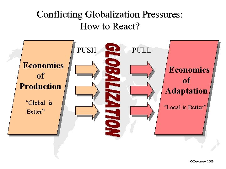 "Conflicting Globalization Pressures: How to React? PUSH Economics of Production ""Global is Better"" PULL"