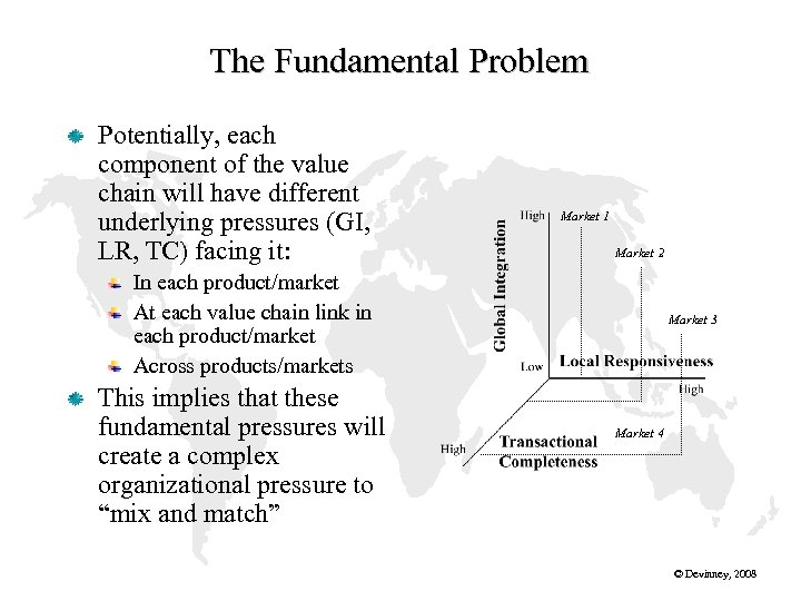 The Fundamental Problem Potentially, each component of the value chain will have different underlying