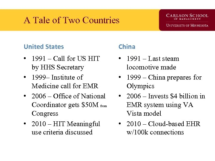 A Tale of Two Countries United States China • 1991 – Call for US