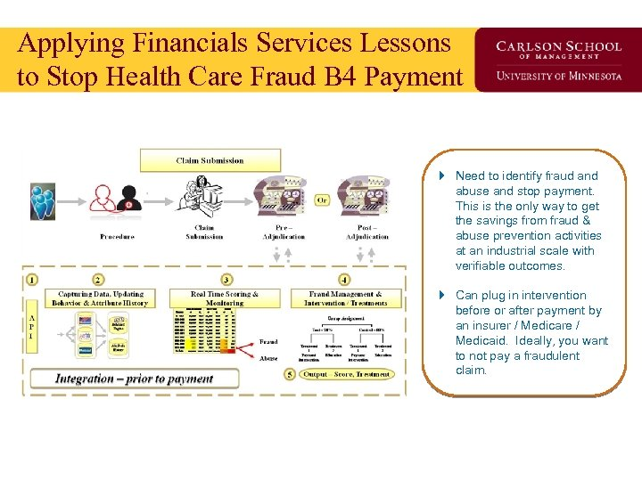 Applying Financials Services Lessons to Stop Health Care Fraud B 4 Payment Terra. Medica'