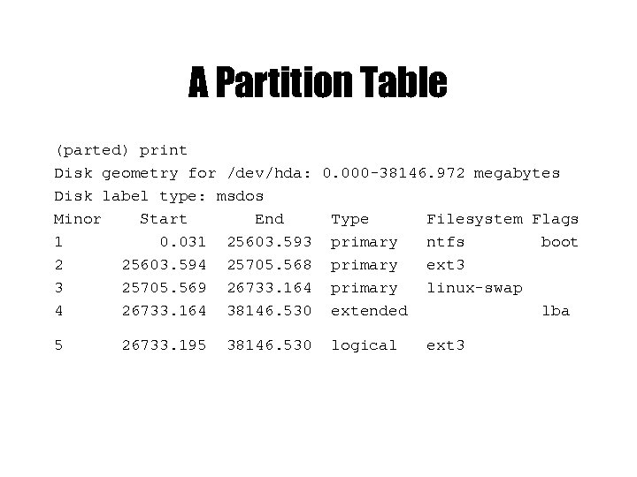 A Partition Table (parted) print Disk geometry for /dev/hda: 0. 000 -38146. 972 megabytes