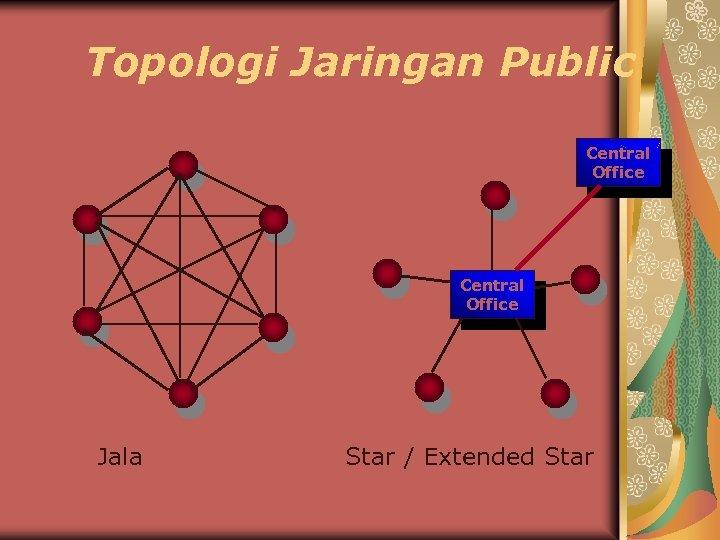 Topologi Jaringan Public Central Office Jala Star / Extended Star