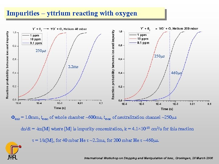 Impurities – yttrium reacting with oxygen 250 ms 2. 2 ms 460 ms Fexit
