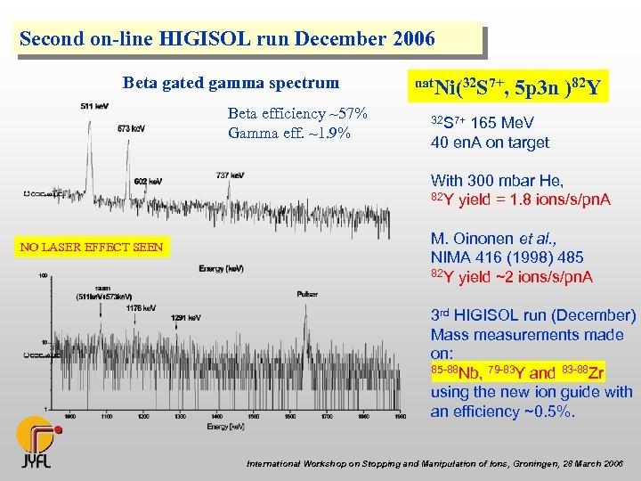 Second on-line HIGISOL run December 2006 Beta gated gamma spectrum Beta efficiency ~57% Gamma