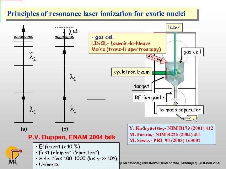 Principles of resonance laser ionization for exotic nuclei λa. i. ~ λ 2 laser