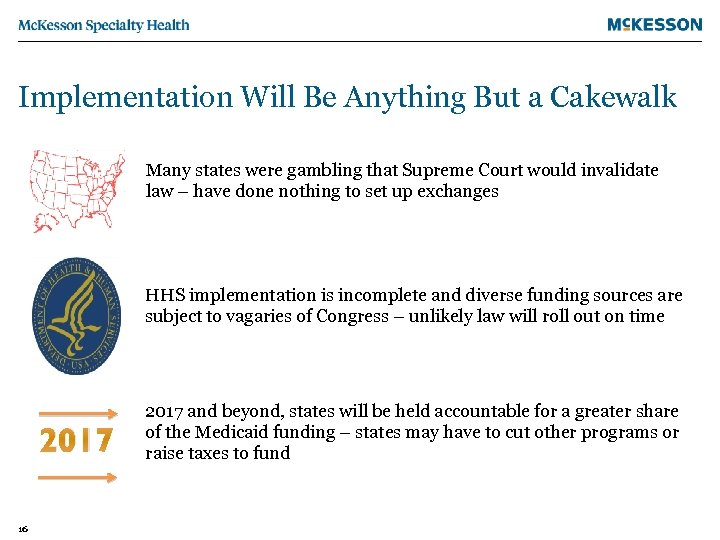 Implementation Will Be Anything But a Cakewalk Many states were gambling that Supreme Court