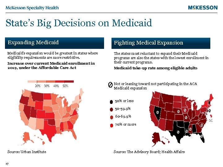 State's Big Decisions on Medicaid Expanding Medicaid Fighting Medical Expansion Medicaid's expansion would be