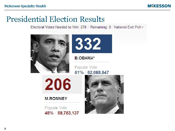 Presidential Election Results 3 3