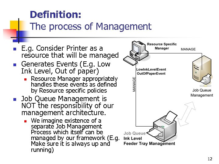 Definition: The process of Management n n E. g. Consider Printer as a resource