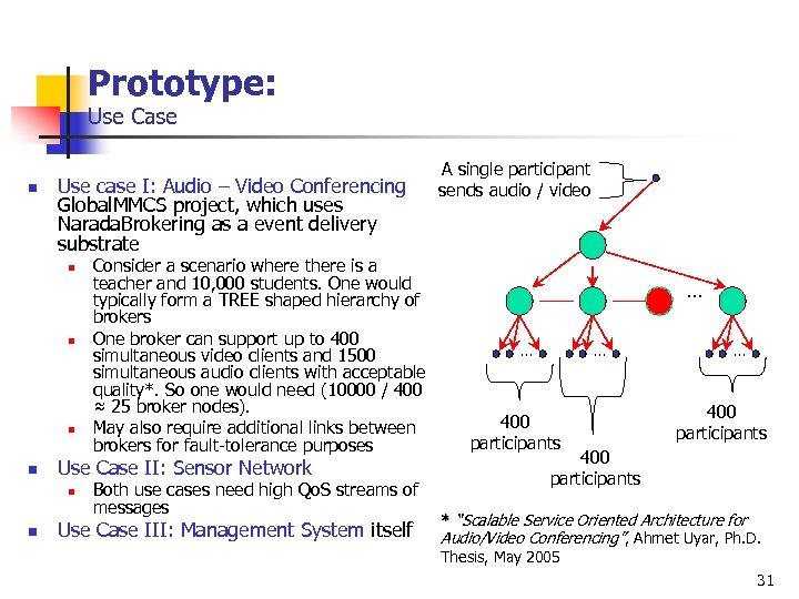 Prototype: Use Case n Use case I: Audio – Video Conferencing Global. MMCS project,