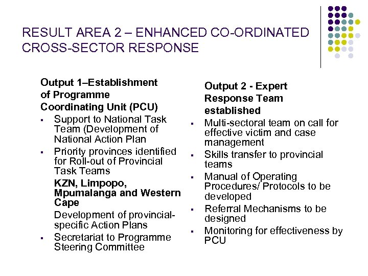 RESULT AREA 2 – ENHANCED CO-ORDINATED CROSS-SECTOR RESPONSE Output 1–Establishment of Programme Coordinating Unit