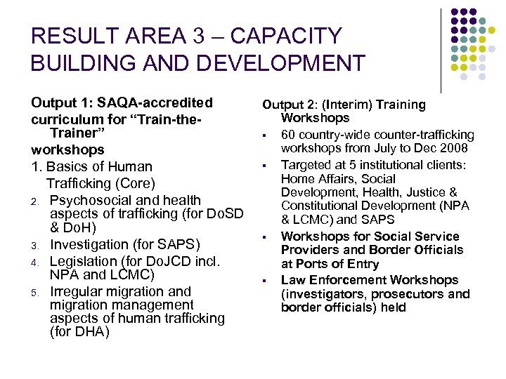 """RESULT AREA 3 – CAPACITY BUILDING AND DEVELOPMENT Output 1: SAQA-accredited curriculum for """"Train-the."""