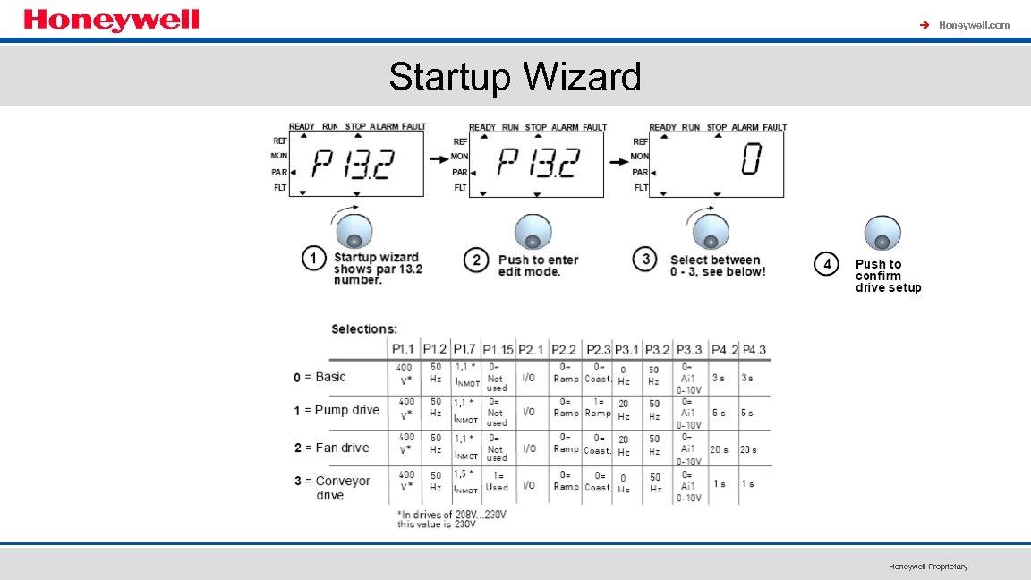 à Honeywell. com Startup Wizard Honeywell Proprietary