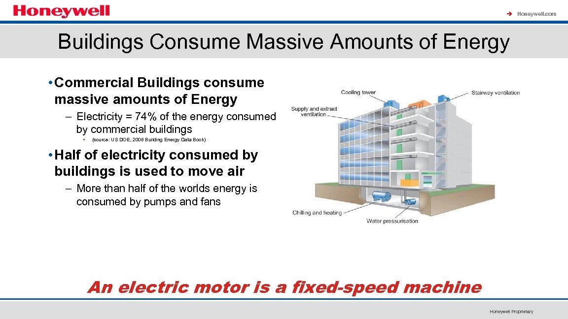 à Honeywell. com Buildings Consume Massive Amounts of Energy • Commercial Buildings consume massive