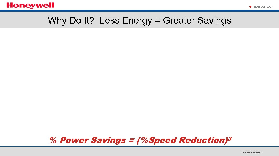 à Honeywell. com Why Do It? Less Energy = Greater Savings % Power Savings