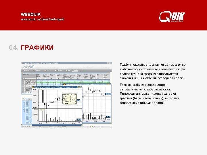 WEBQUIK www. quik. ru/client/web-quik/ 04. ГРАФИКИ График показывает движение цен сделок по выбранному инструменту