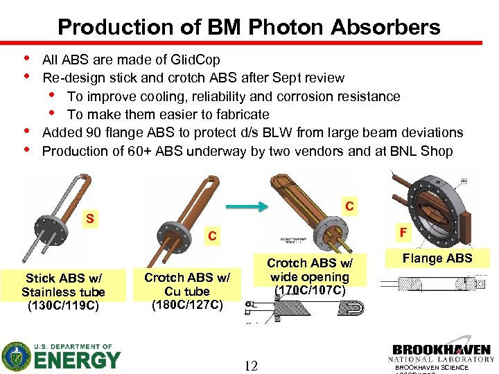 Production of BM Photon Absorbers • • All ABS are made of Glid. Cop