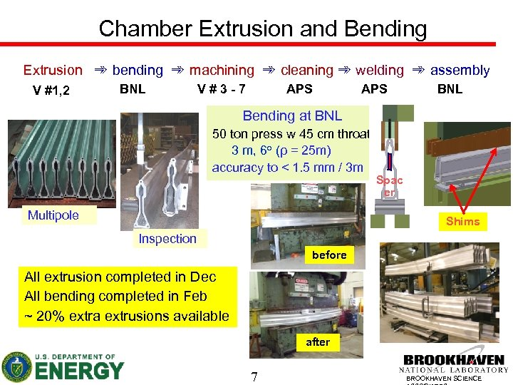 Chamber Extrusion and Bending Extrusion ➾ bending ➾ machining ➾ cleaning ➾ welding ➾