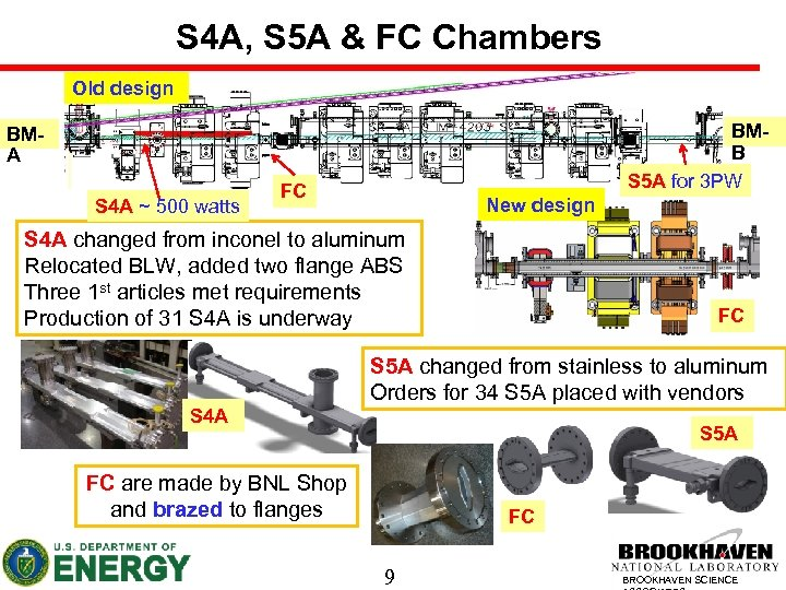 S 4 A, S 5 A & FC Chambers Old design BMB S 5
