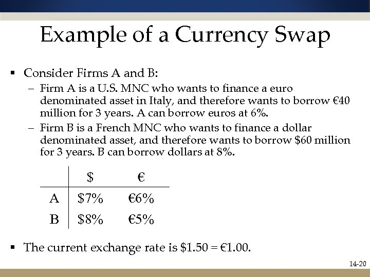 Example of a Currency Swap § Consider Firms A and B: – Firm A