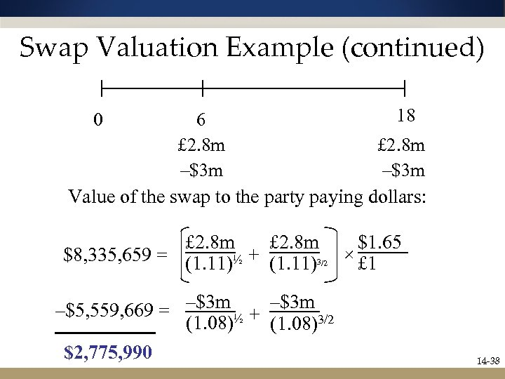 Swap Valuation Example (continued) 18 6 £ 2. 8 m –$3 m Value of