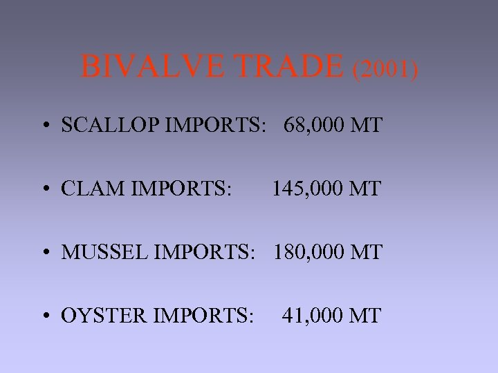 BIVALVE TRADE (2001) • SCALLOP IMPORTS: 68, 000 MT • CLAM IMPORTS: 145, 000