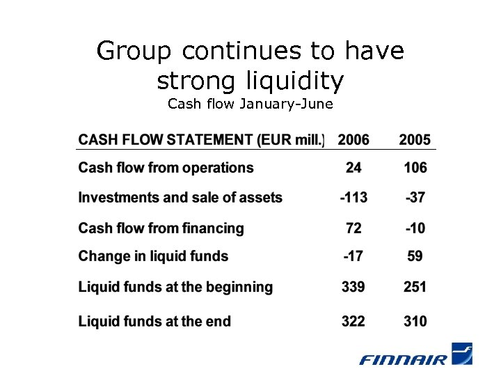 Group continues to have strong liquidity Cash flow January-June