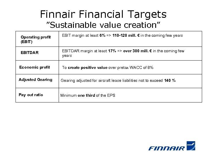 "Finnair Financial Targets ""Sustainable value creation"" Operating profit (EBIT) EBIT margin at least 6%"