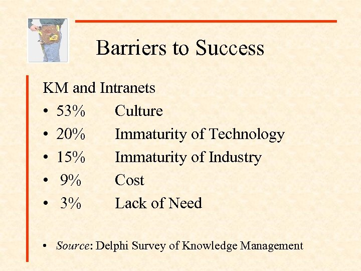 Barriers to Success KM and Intranets • 53% Culture • 20% Immaturity of Technology
