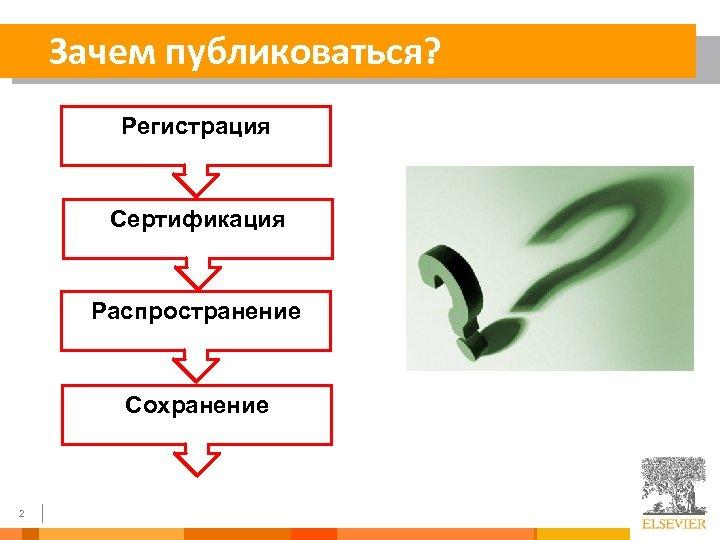 Зачем публиковаться? Регистрация Сертификация Распространение Сохранение 2
