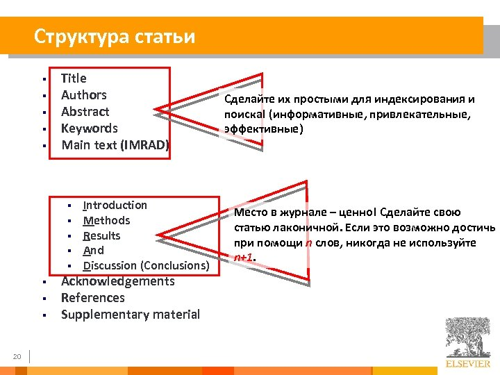Структура статьи § § § Title Authors Abstract Keywords Main text (IMRAD) § §
