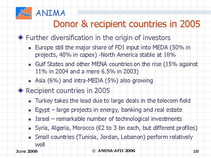 ANIMA Donor & recipient countries in 2005 Further diversification in the origin of investors