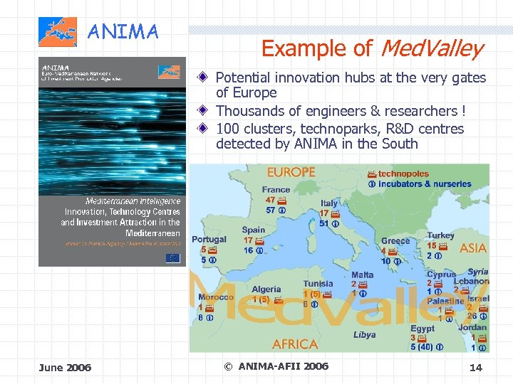ANIMA Example of Med. Valley Potential innovation hubs at the very gates of Europe