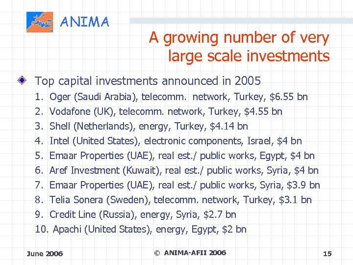 ANIMA A growing number of very large scale investments Top capital investments announced in