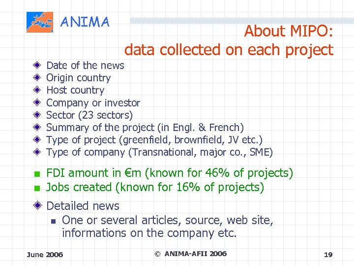 ANIMA About MIPO: data collected on each project Date of the news Origin country