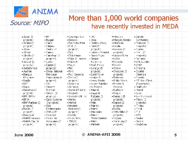 ANIMA Source: MIPO June 2006 More than 1, 000 world companies have recently invested