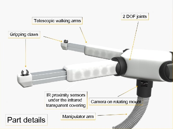 2 DOF joints Telescopic walking arms Gripping claws IR proximity sensors under the infrared