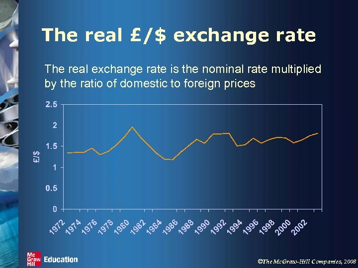 The real £/$ exchange rate The real exchange rate is the nominal rate multiplied