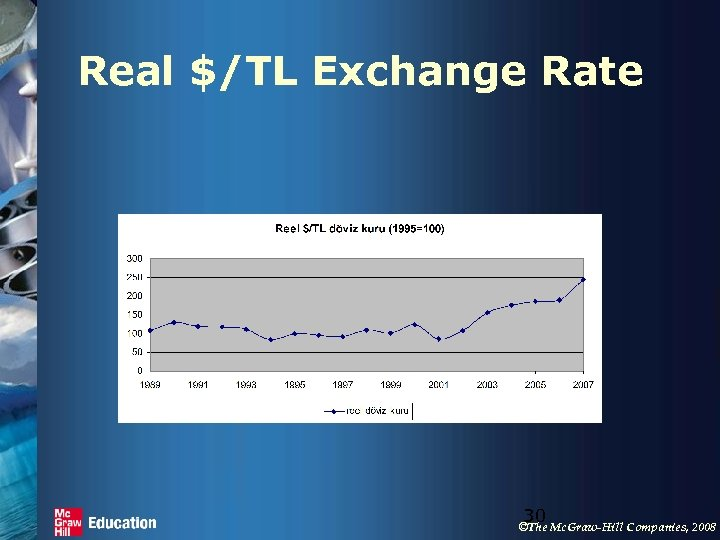 Real $/TL Exchange Rate 30 ©The Mc. Graw-Hill Companies, 2008