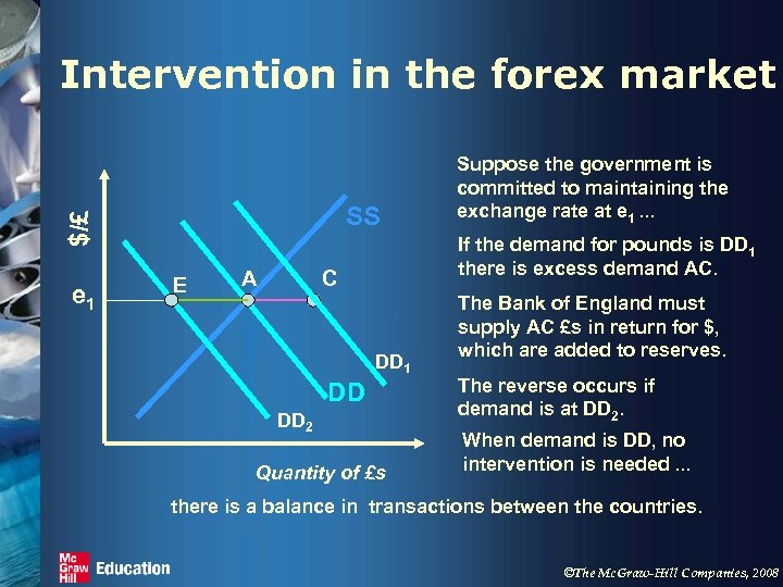 Intervention in the forex market $/£ SS e 1 E A Suppose the government