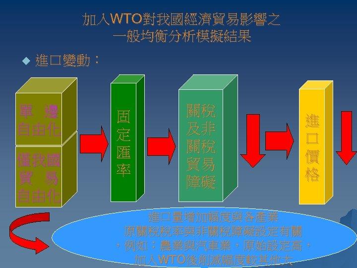 加入WTO對我國經濟貿易影響之 一般均衡分析模擬結果 u 進口變動: 單 邊 自由化 僅我國 貿 易 自由化 固 定 匯