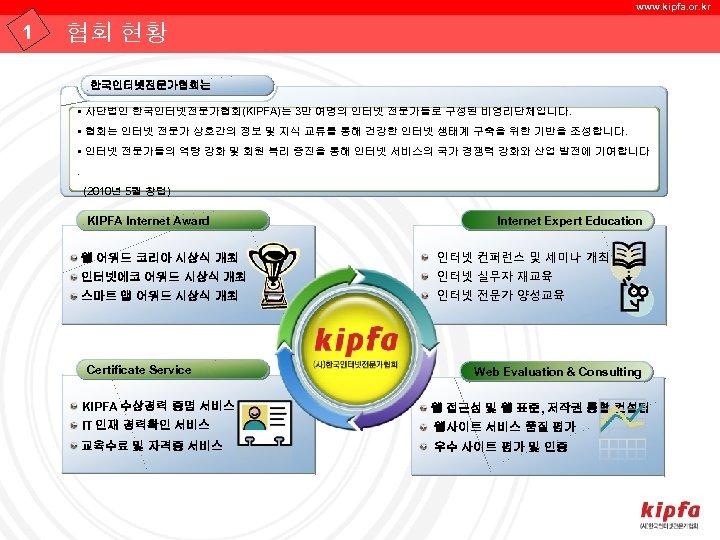 www. kipfa. or. kr 1 협회 현황 한국인터넷전문가협회는 § 사단법인 한국인터넷전문가협회(KIPFA)는 3만 여명의 인터넷