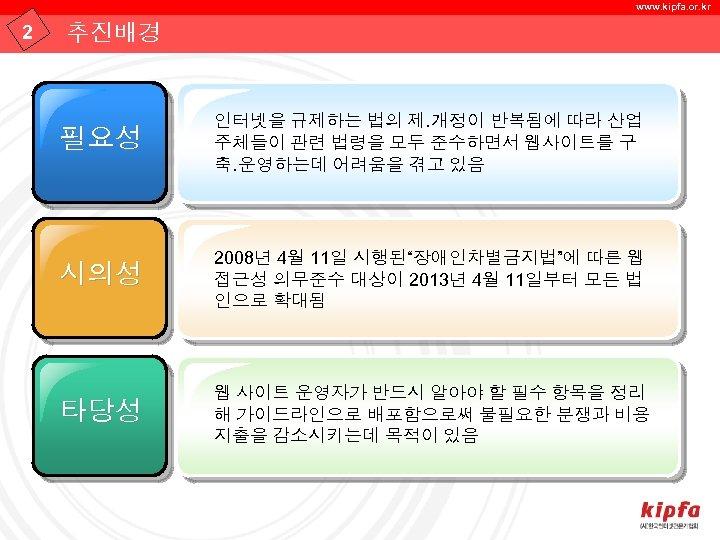 www. kipfa. or. kr 2 추진배경 필요성 인터넷을 규제하는 법의 제․개정이 반복됨에 따라 산업