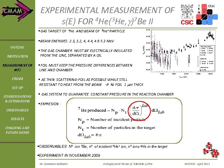 EXPERIMENTAL MEASUREMENT OF s(E) FOR 4 He(3 He, g)7 Be II §GAS TARGET OF