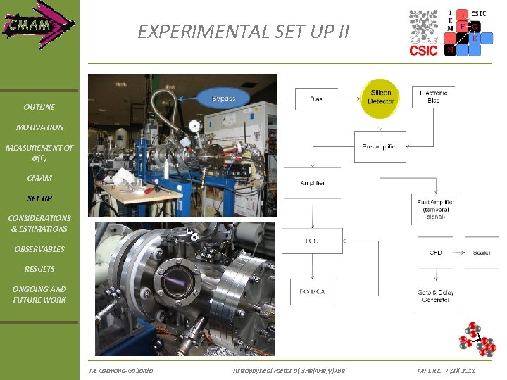 EXPERIMENTAL SET UP II OUTLINE MOTIVATION MEASUREMENT OF s(E) CMAM SET UP CONSIDERATIONS &